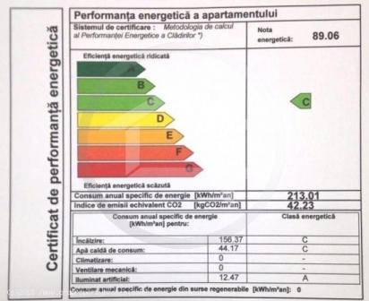Certificat energetic clasa C